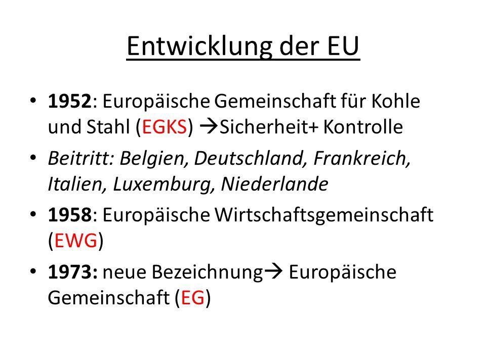 Entwicklung der EU 1952: Europäische Gemeinschaft für Kohle und Stahl (EGKS) Sicherheit+ Kontrolle.