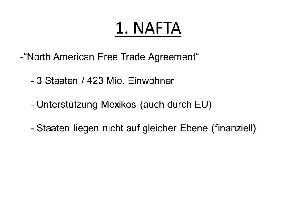 1. NAFTA
