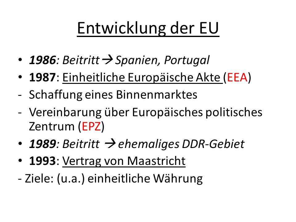 Entwicklung der EU 1986: Beitritt Spanien, Portugal