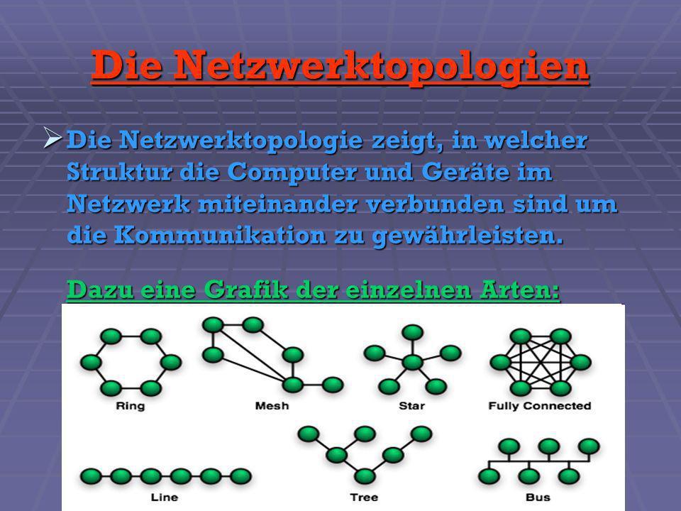 Die Netzwerktopologien