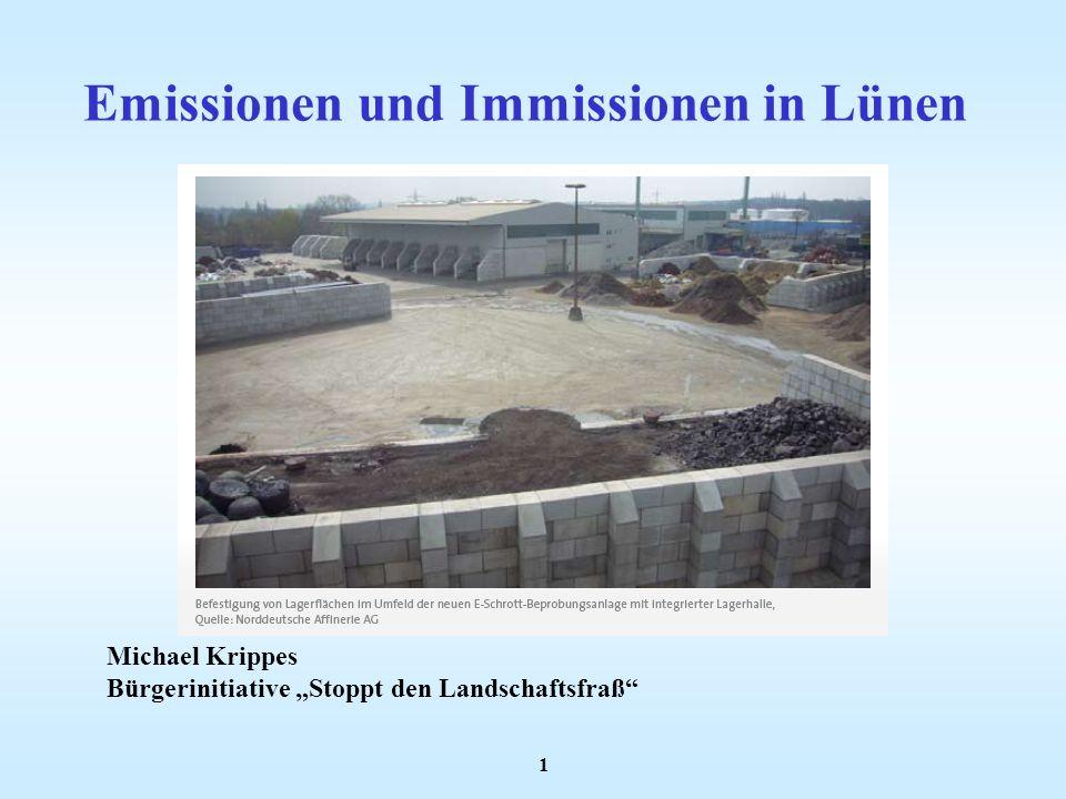 Emissionen und Immissionen in Lünen