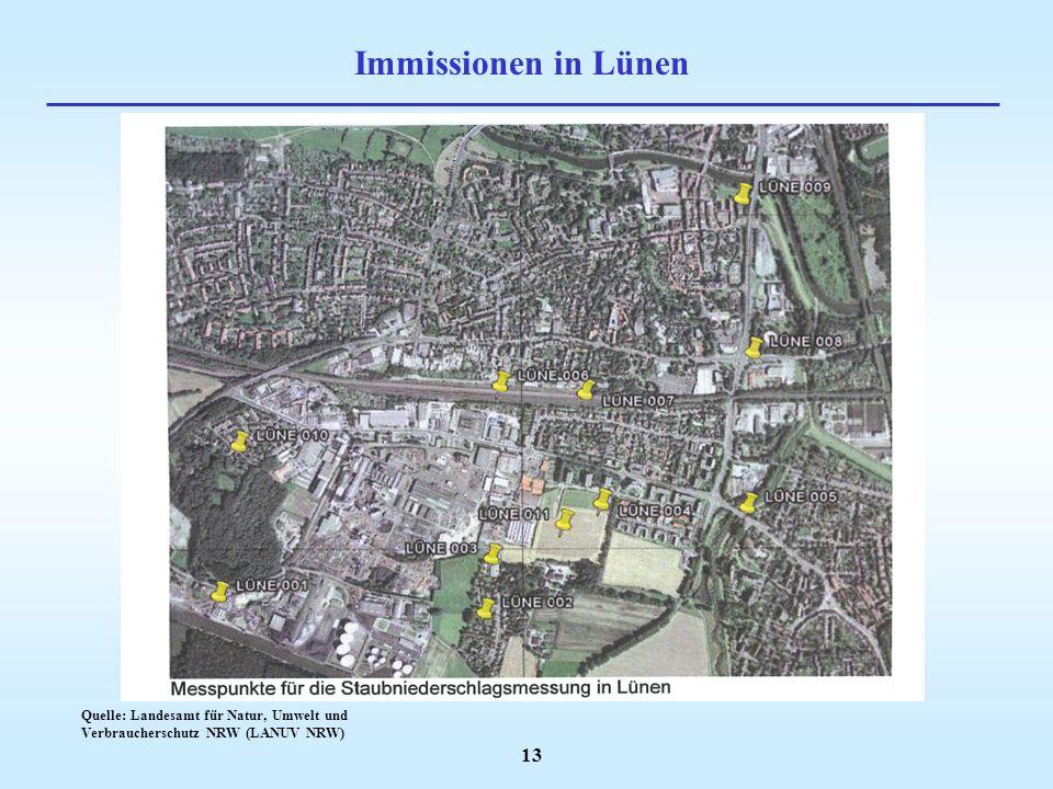 Immissionen in Lünen Quelle: Landesamt für Natur, Umwelt und Verbraucherschutz NRW (LANUV NRW)