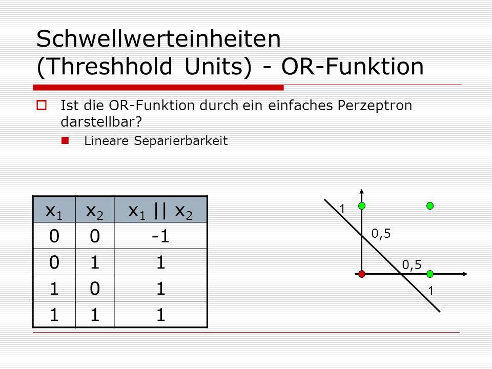 Schwellwerteinheiten (Threshhold Units) - OR-Funktion