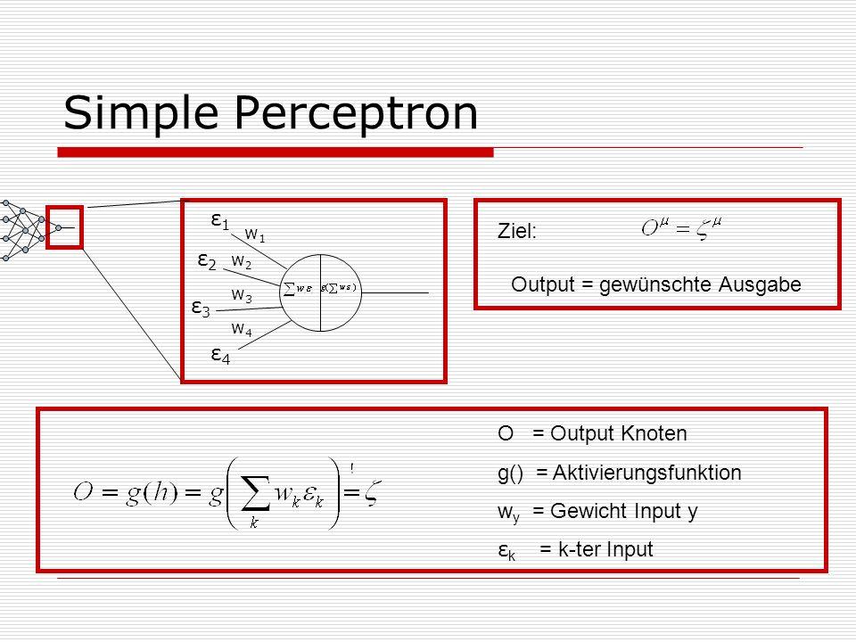 Simple Perceptron ε1 Ziel: ε2 Output = gewünschte Ausgabe ε3 ε4