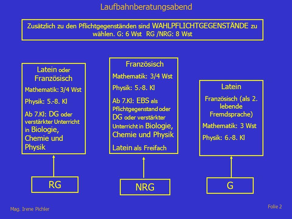 RG G NRG Latein oder Französisch Latein Latein als Freifach