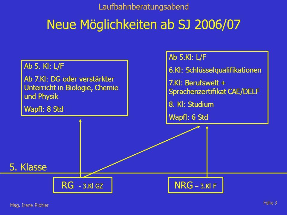 Neue Möglichkeiten ab SJ 2006/07