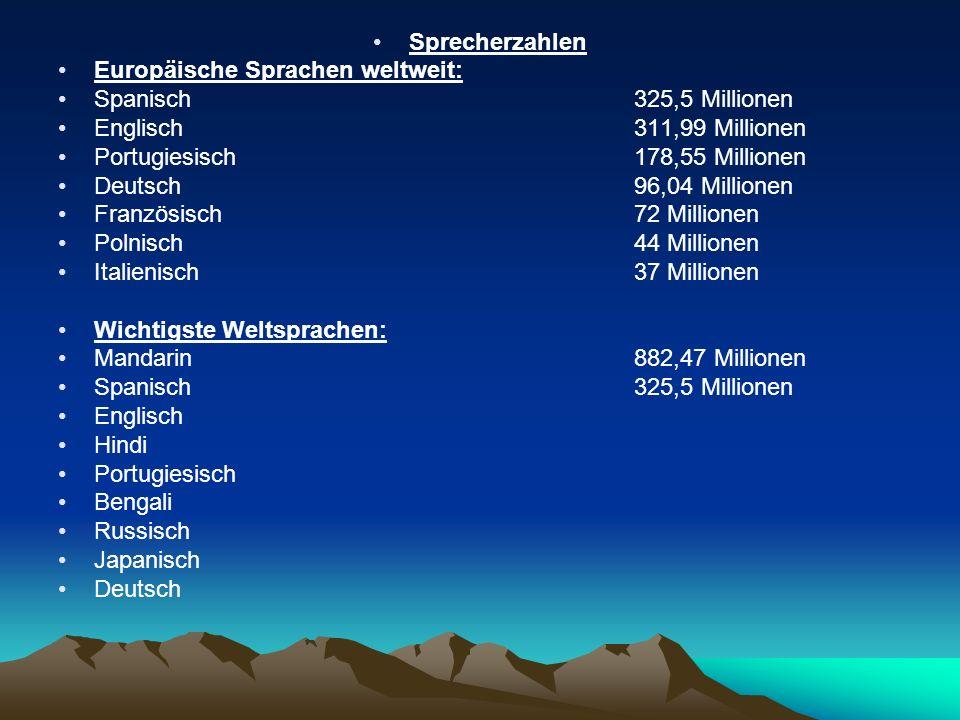 Sprecherzahlen Europäische Sprachen weltweit: Spanisch 325,5 Millionen. Englisch 311,99 Millionen.