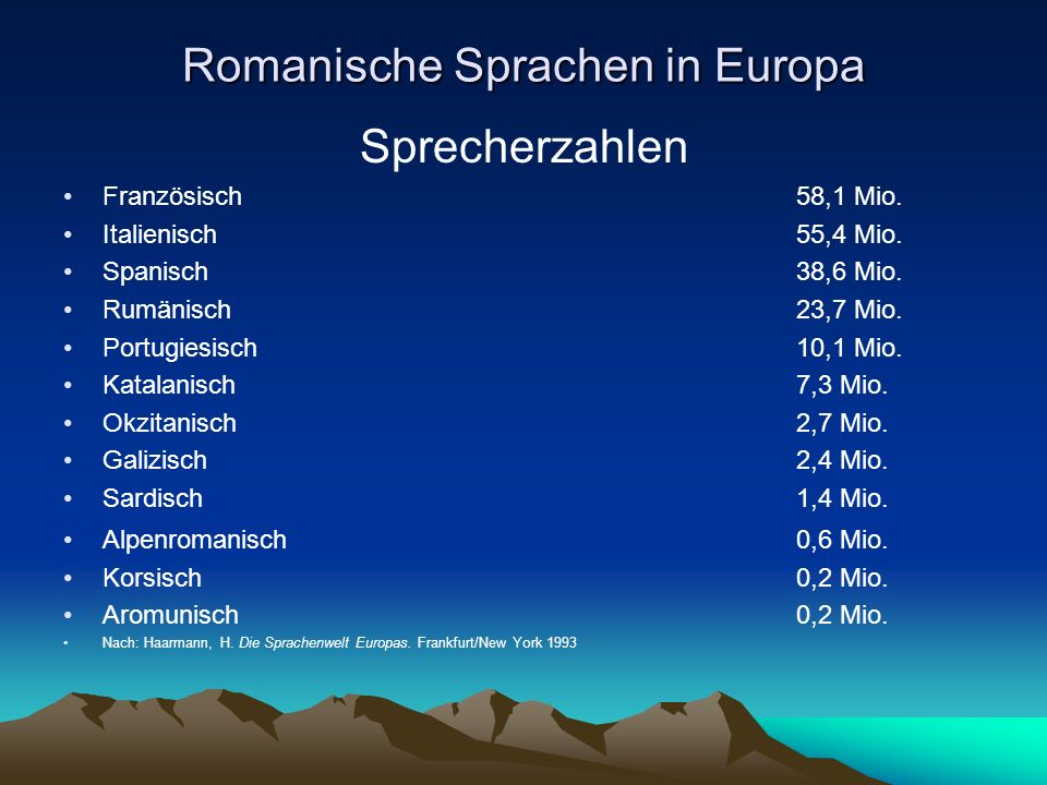 Romanische Sprachen in Europa