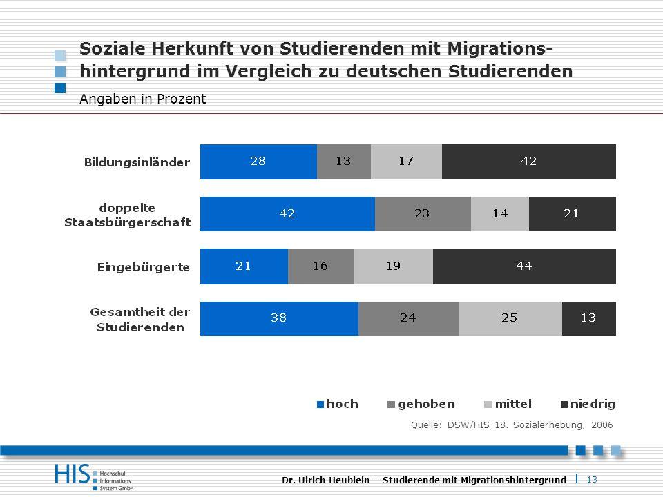 Soziale Herkunft von Studierenden mit Migrations- hintergrund im Vergleich zu deutschen Studierenden