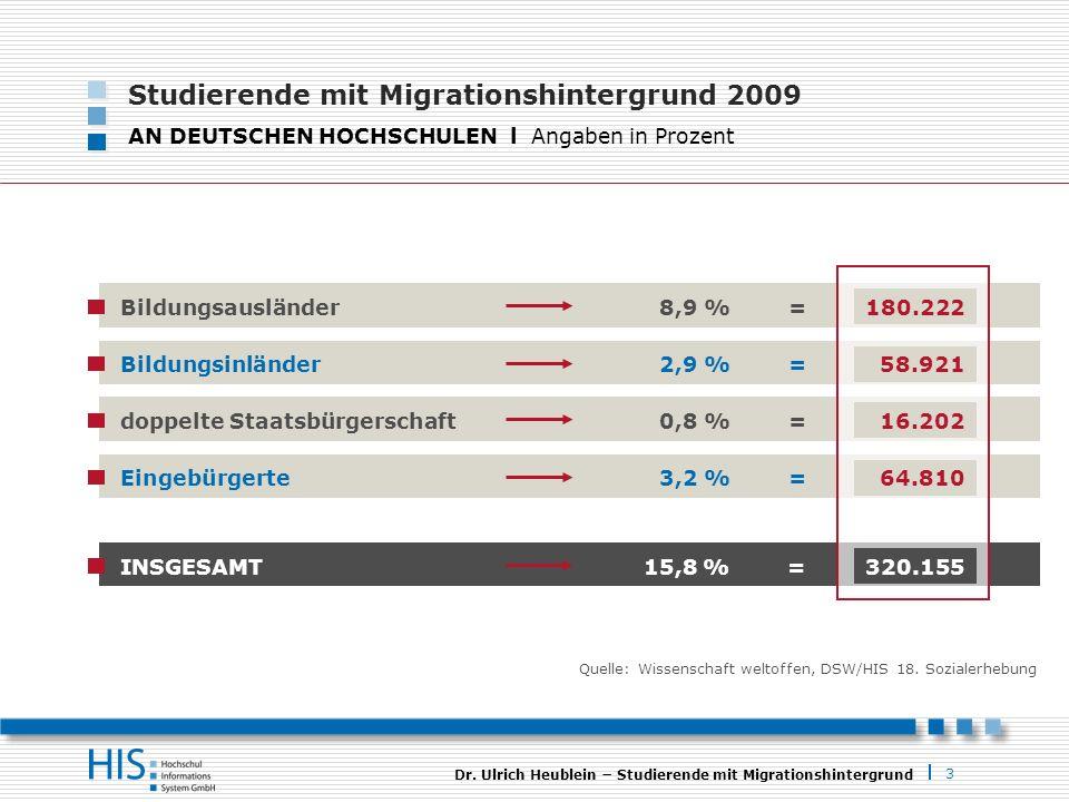 Studierende mit Migrationshintergrund 2009