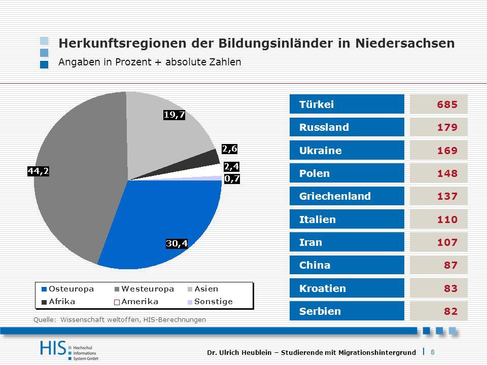 Herkunftsregionen der Bildungsinländer in Niedersachsen