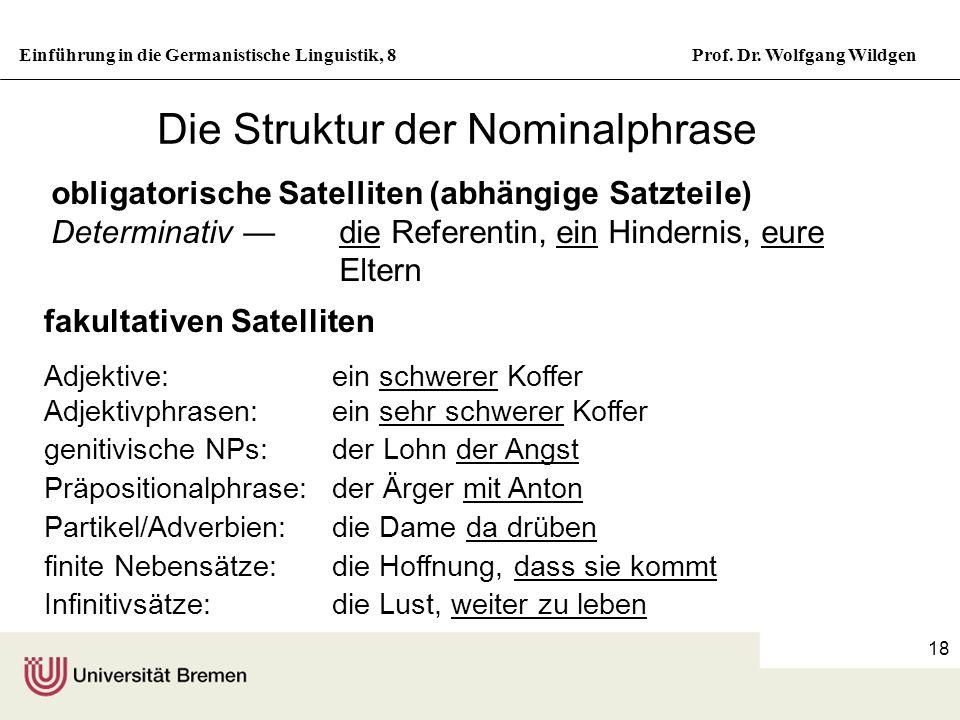 Die Struktur der Nominalphrase