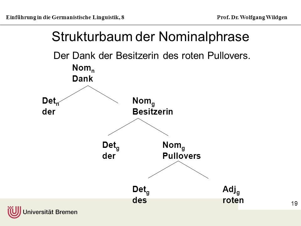 Strukturbaum der Nominalphrase