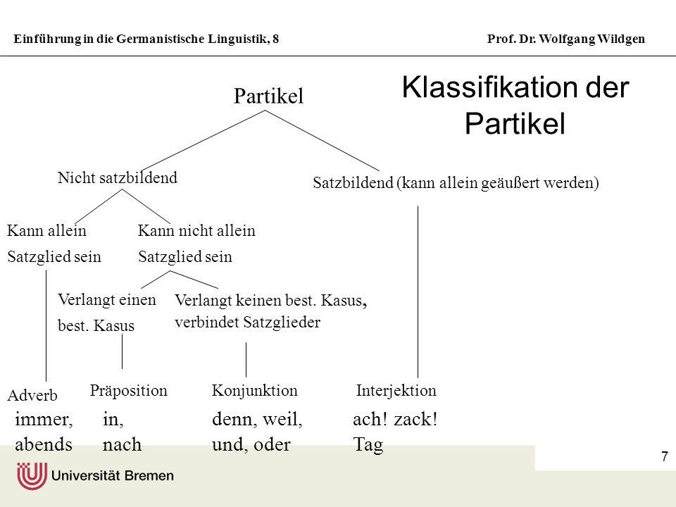Klassifikation der Partikel