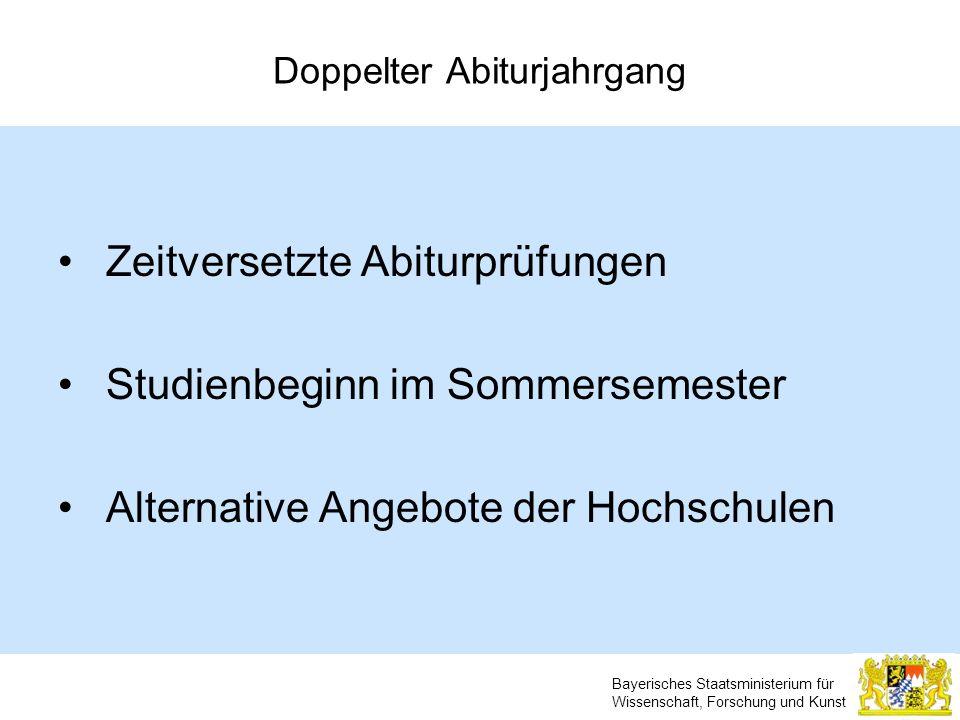 Doppelter Abiturjahrgang