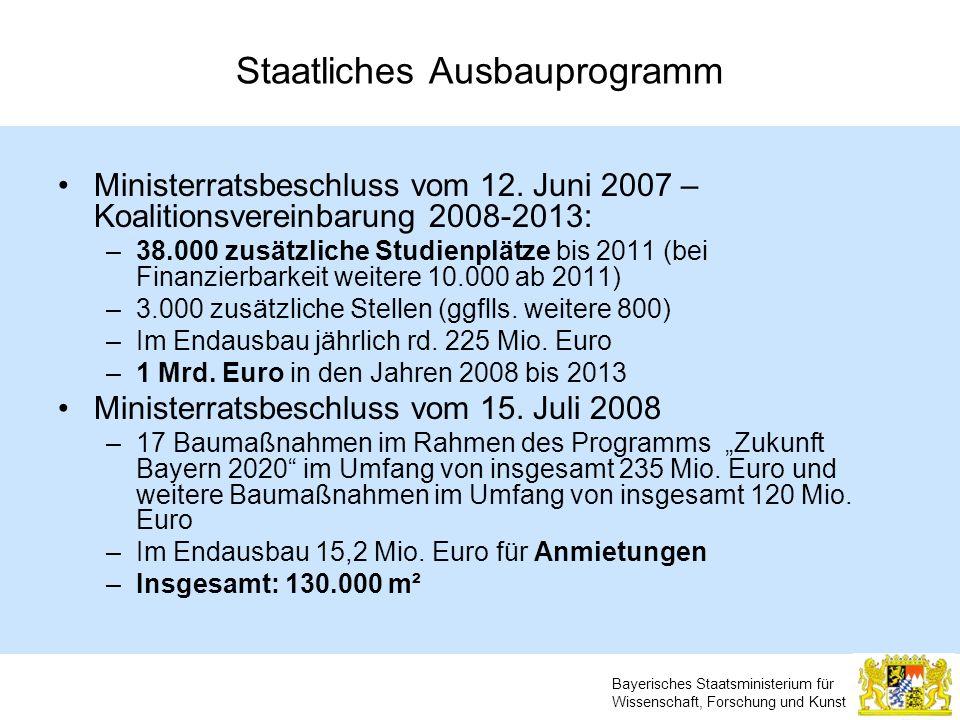 Staatliches Ausbauprogramm