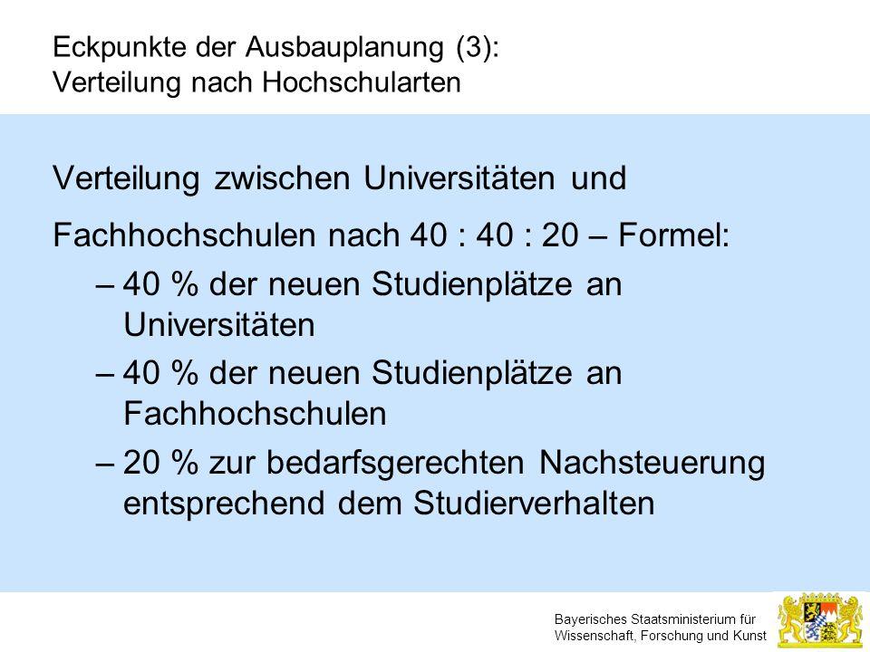 Eckpunkte der Ausbauplanung (3): Verteilung nach Hochschularten