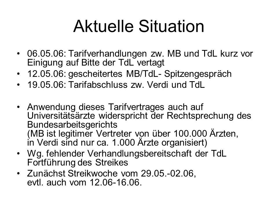 Aktuelle Situation06.05.06: Tarifverhandlungen zw. MB und TdL kurz vor Einigung auf Bitte der TdL vertagt.