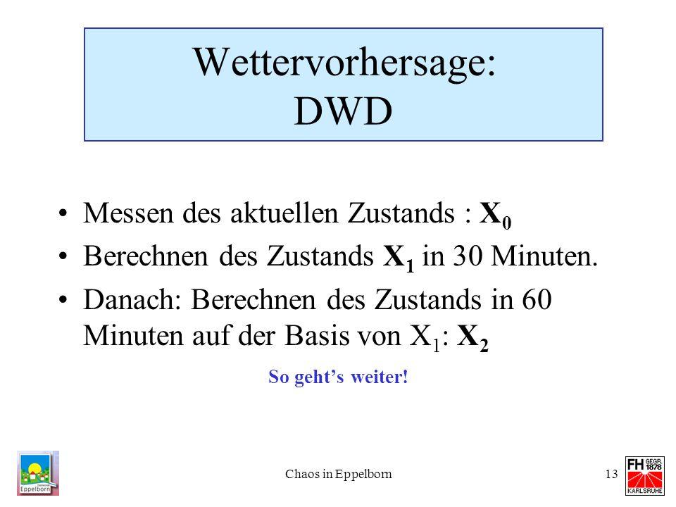 Wettervorhersage: DWD