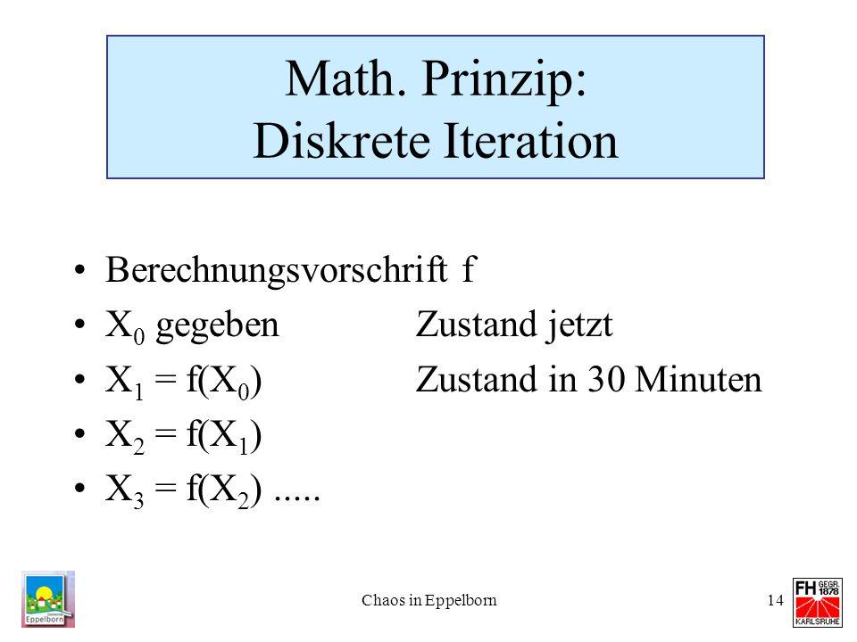 Math. Prinzip: Diskrete Iteration