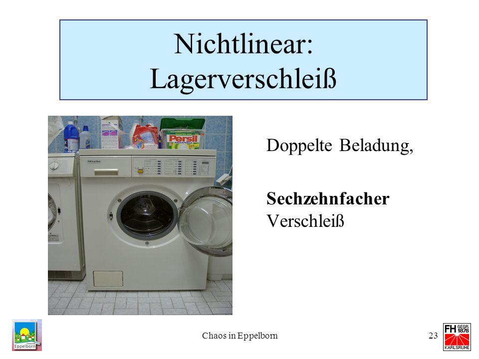 Nichtlinear: Lagerverschleiß