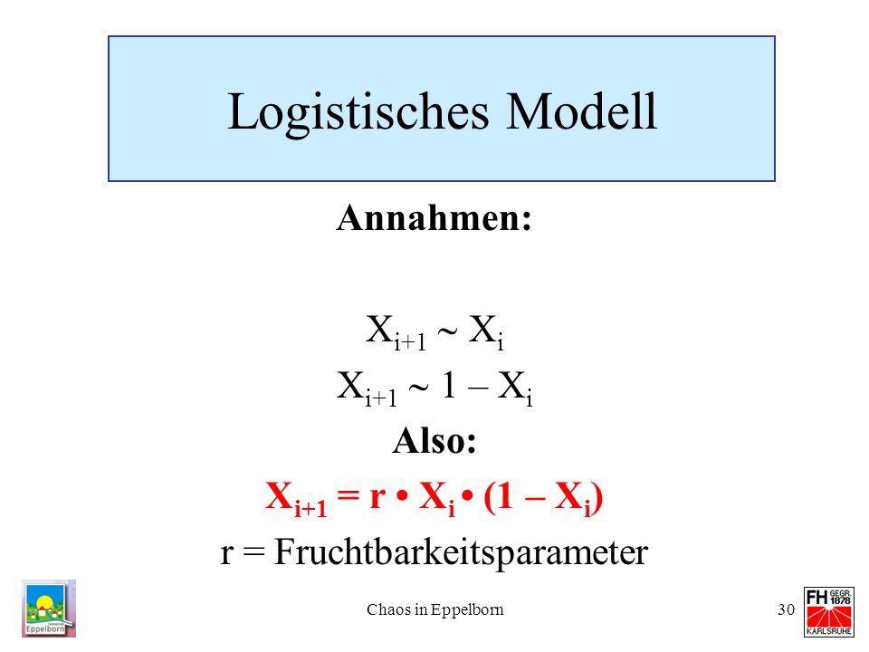 r = Fruchtbarkeitsparameter