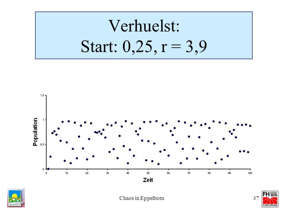 Verhuelst: Start: 0,25, r = 3,9 Chaos in Eppelborn