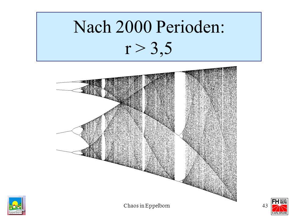 Nach 2000 Perioden: r > 3,5 Chaos in Eppelborn