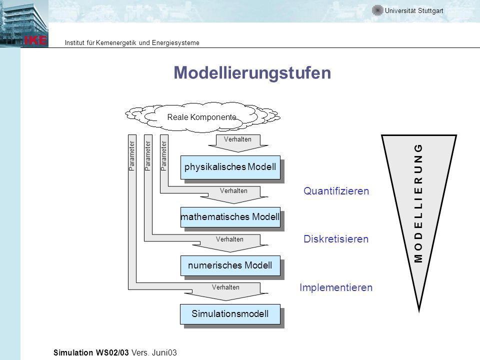 Modellierungstufen M O D E L L I E R U N G Quantifizieren