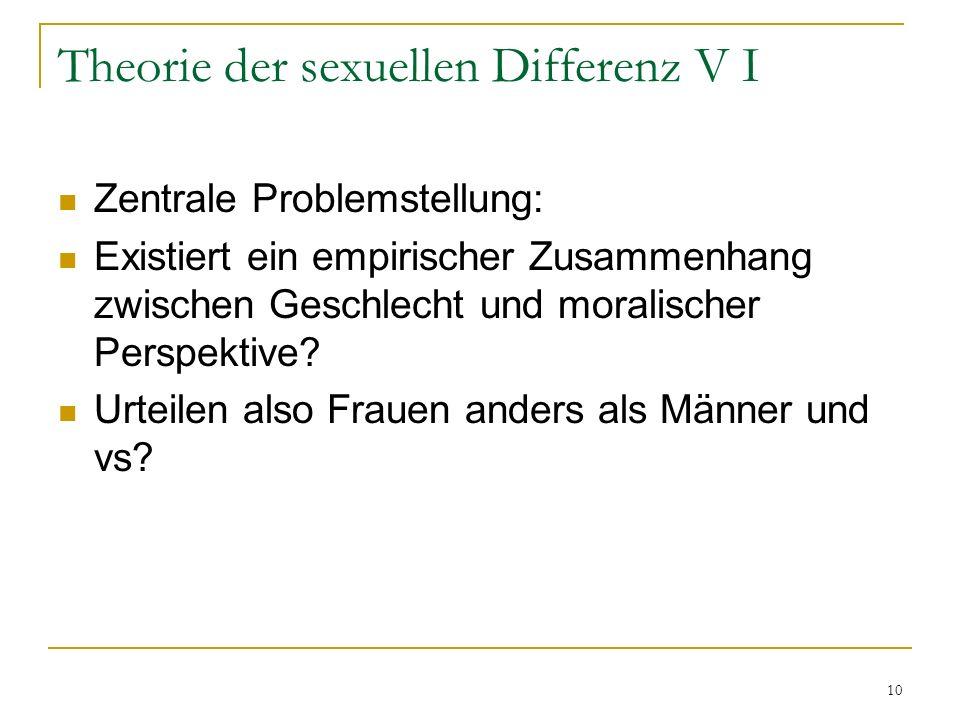 Theorie der sexuellen Differenz V I