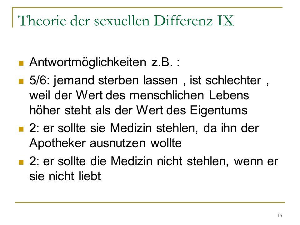 Theorie der sexuellen Differenz IX