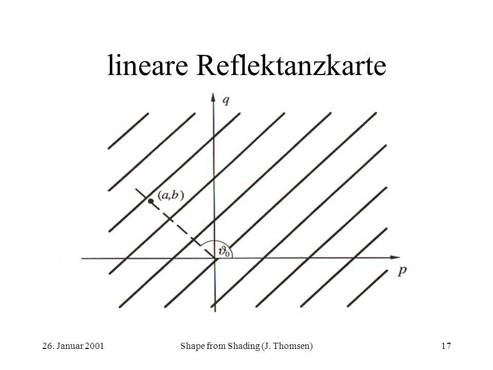 lineare Reflektanzkarte