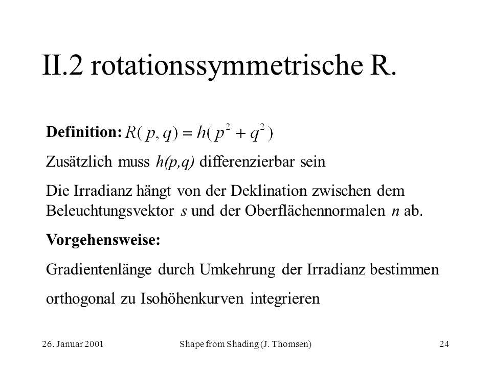 II.2 rotationssymmetrische R.