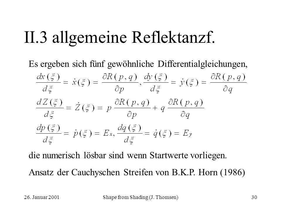 II.3 allgemeine Reflektanzf.