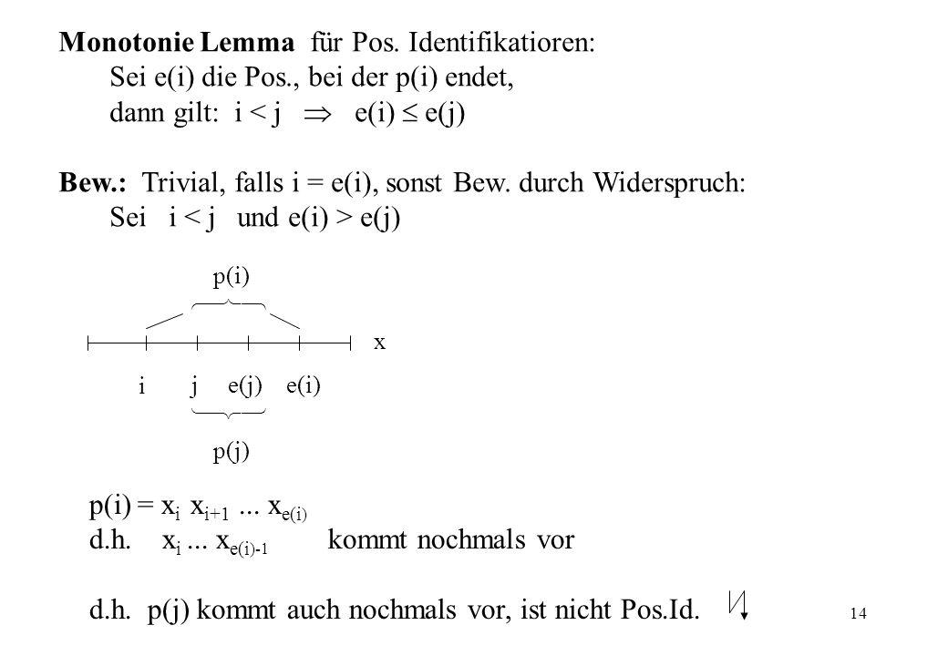 Monotonie Lemma für Pos. Identifikatioren: