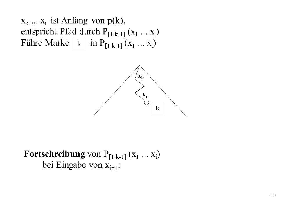 xk ... xi ist Anfang von p(k),