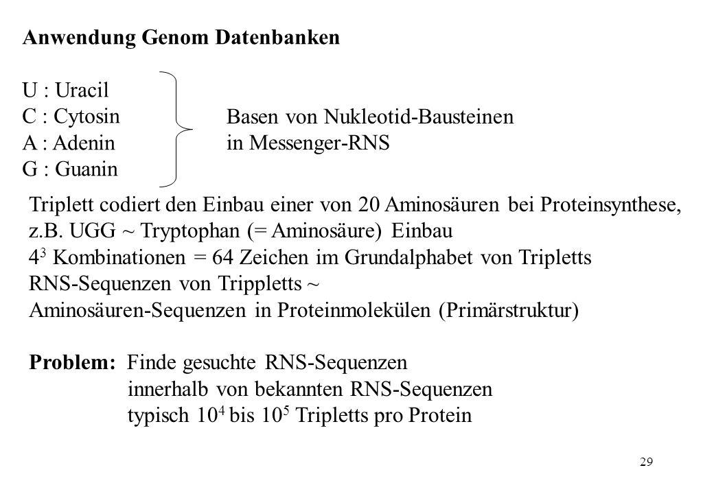 Anwendung Genom Datenbanken