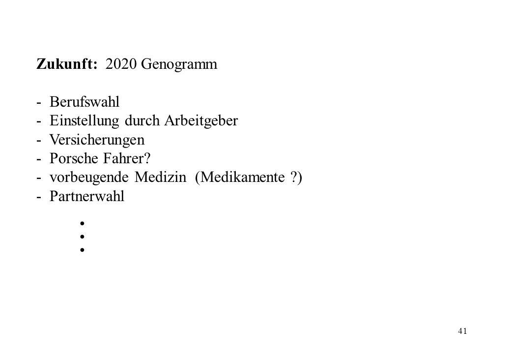 Zukunft: 2020 Genogramm - Berufswahl. Einstellung durch Arbeitgeber. Versicherungen. Porsche Fahrer