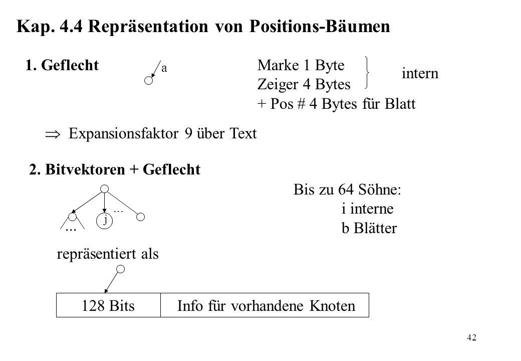 Kap. 4.4 Repräsentation von Positions-Bäumen