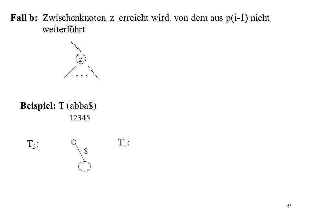 Fall b: Zwischenknoten z erreicht wird, von dem aus p(i-1) nicht