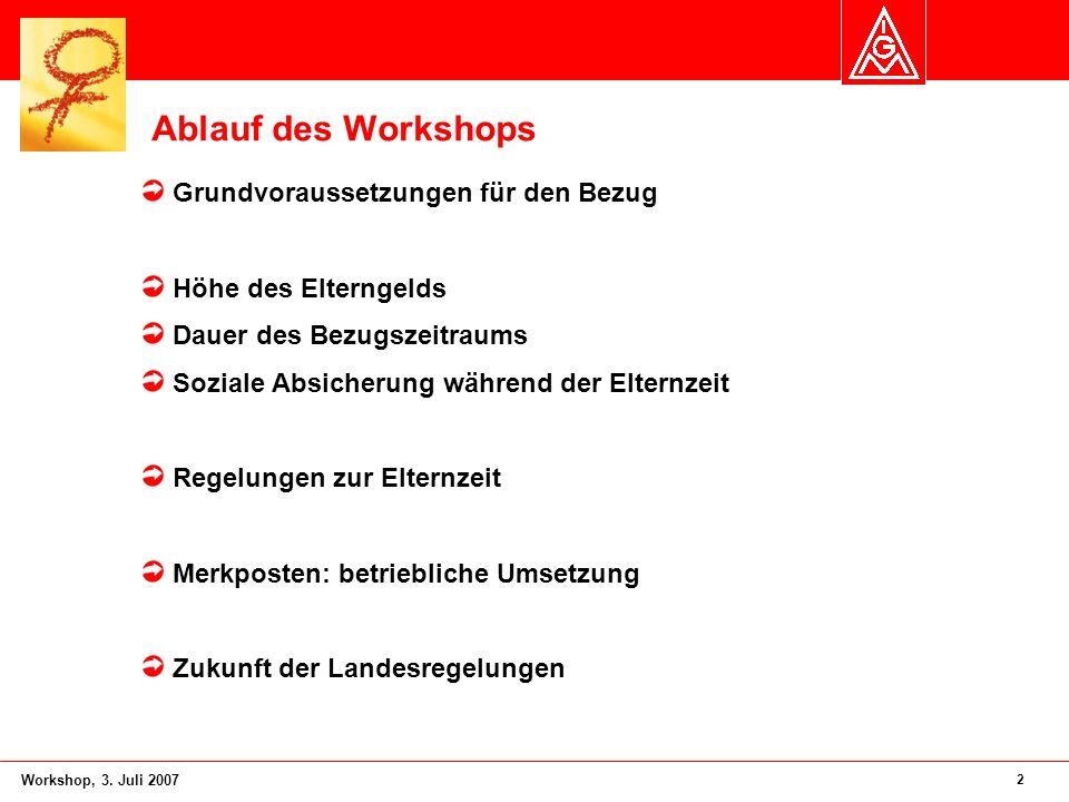Ablauf des Workshops Grundvoraussetzungen für den Bezug