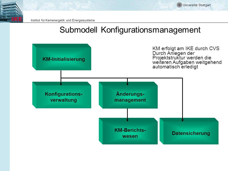 Submodell Konfigurationsmanagement