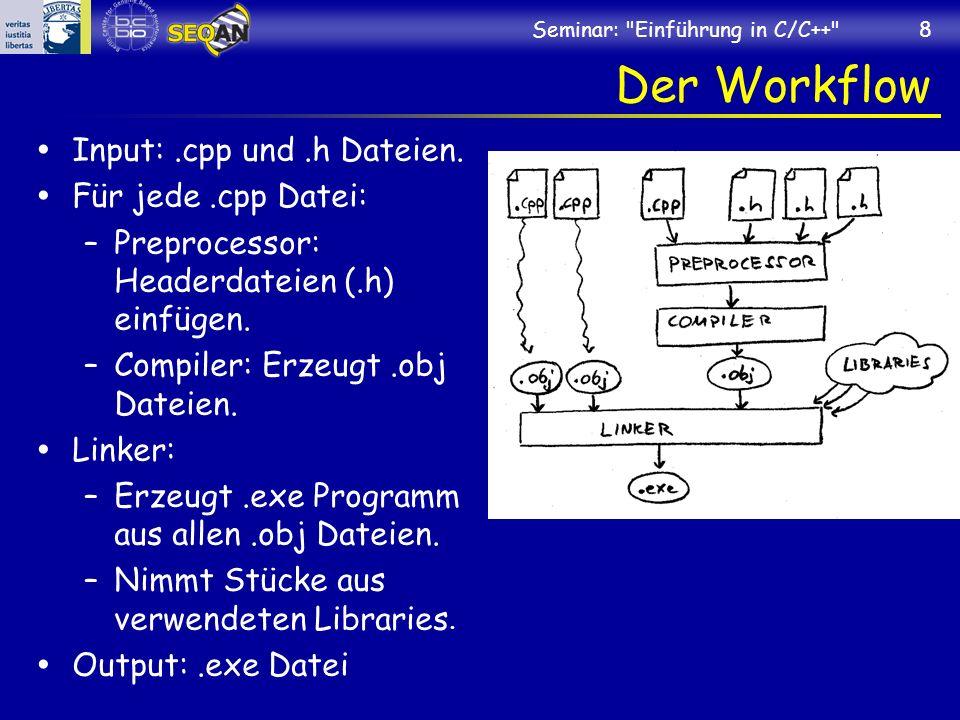 Der Workflow Input: .cpp und .h Dateien. Für jede .cpp Datei: