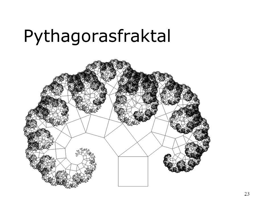 Pythagorasfraktal
