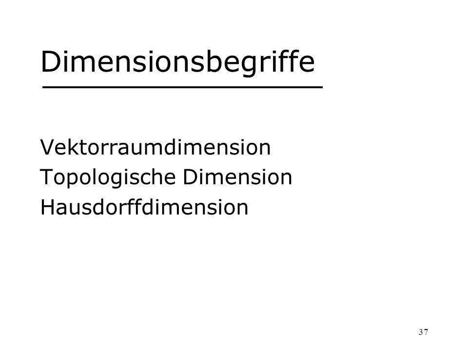 Dimensionsbegriffe Vektorraumdimension Topologische Dimension