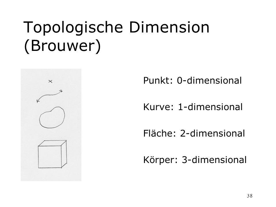 Topologische Dimension (Brouwer)