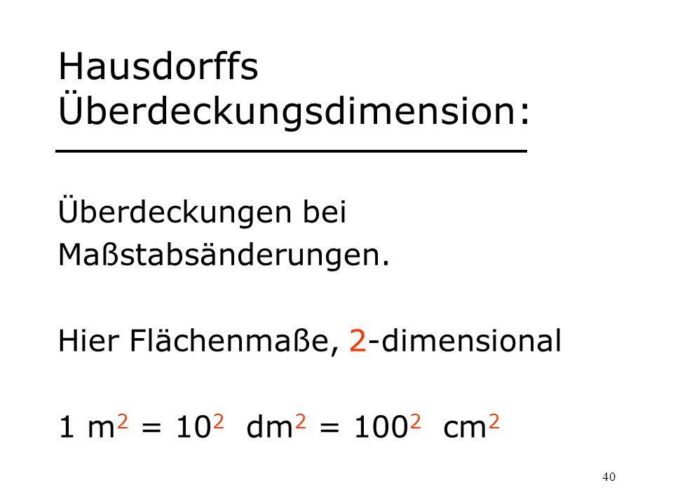 Hausdorffs Überdeckungsdimension: