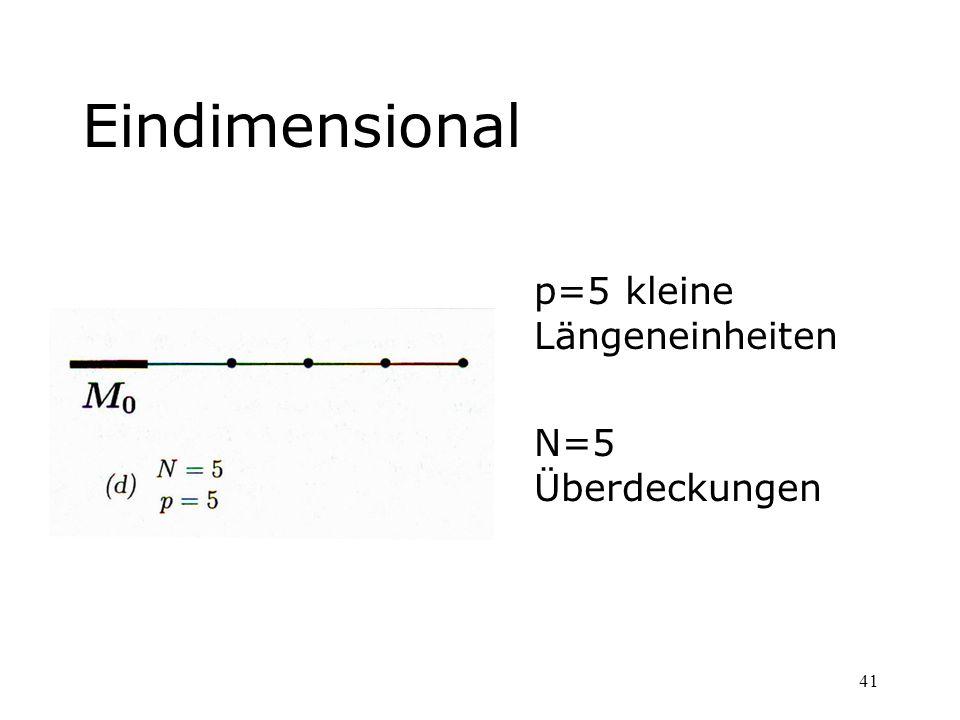 Eindimensional p=5 kleine Längeneinheiten N=5 Überdeckungen