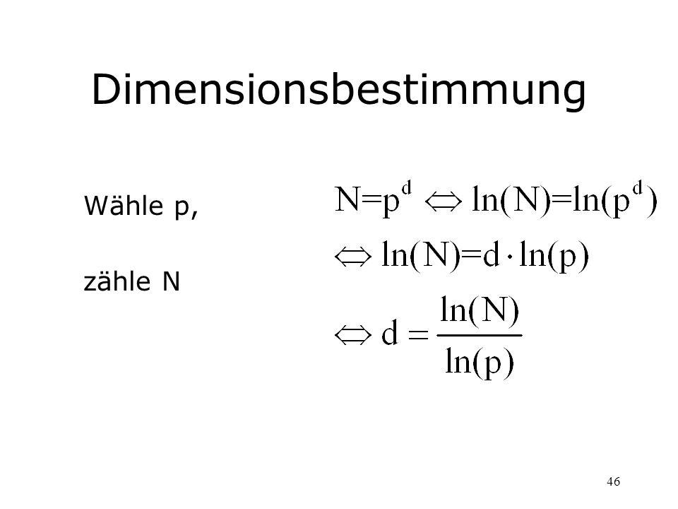 Dimensionsbestimmung