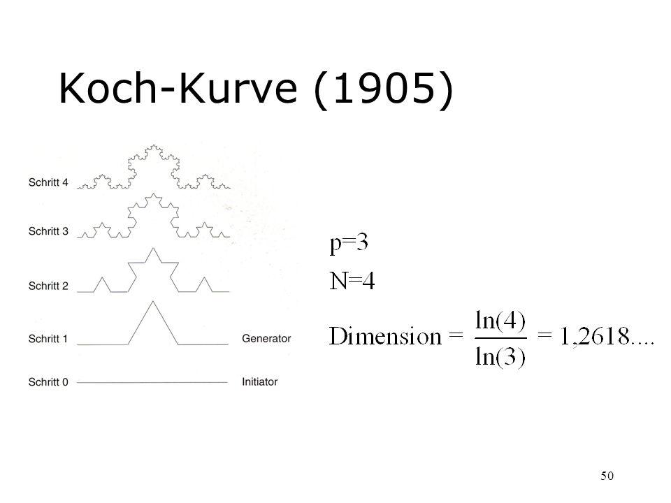 Koch-Kurve (1905)